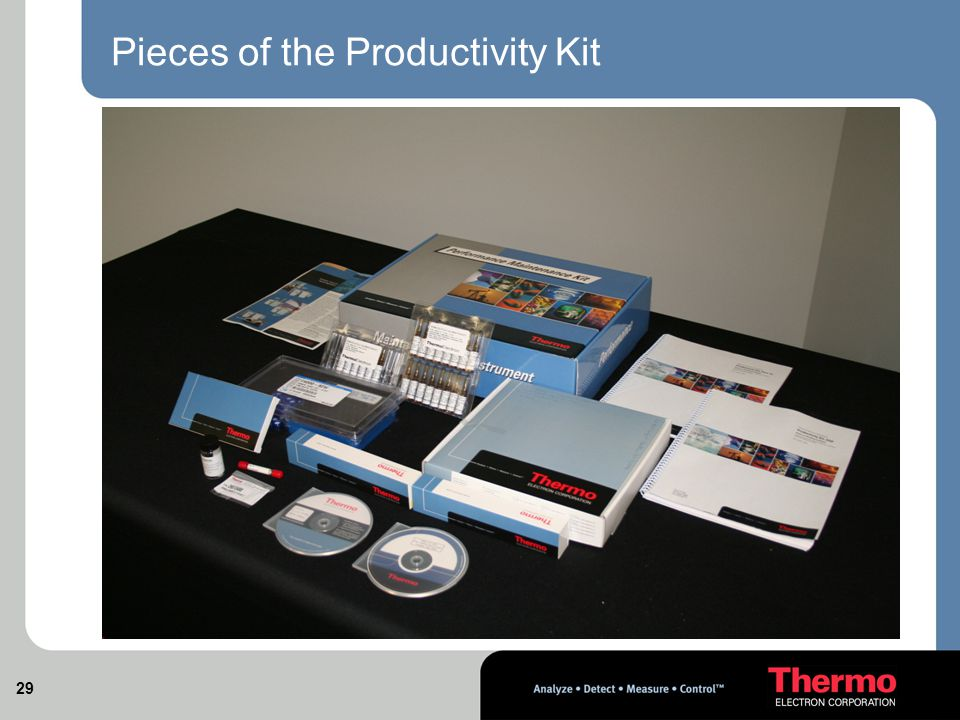 29 Pieces of the Productivity Kit