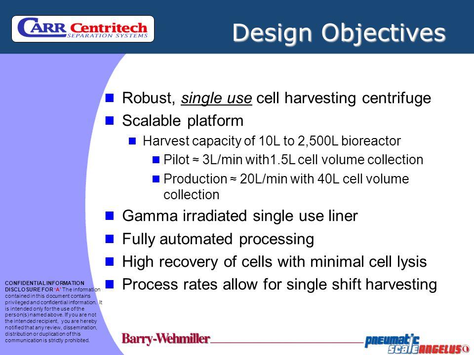 UniFuge ® Concept, Prototype & Testing Dec 2007 - Concept Mar.