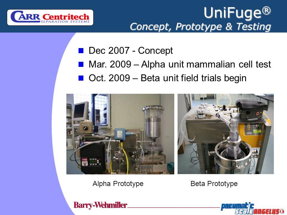 UniFuge ® Concept, Prototype & Testing Dec 2007 - Concept Mar. 2009 – Alpha unit mammalian cell test Oct. 2009 – Beta unit field trials begin Alpha Pr