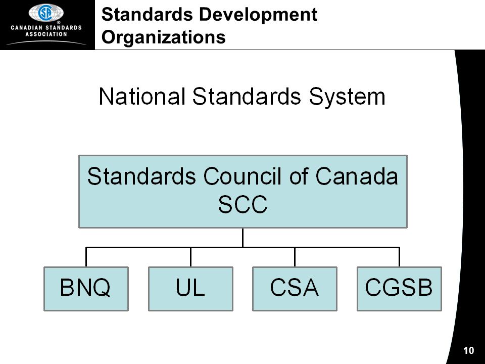 10 Standards Development Organizations