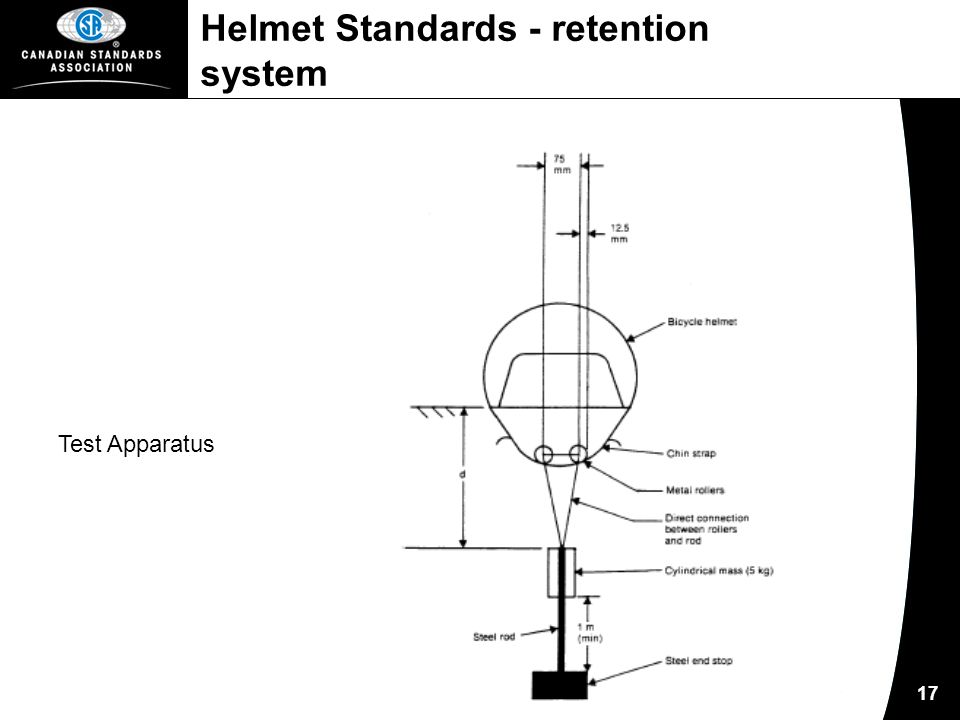 17 Helmet Standards - retention system Test Apparatus