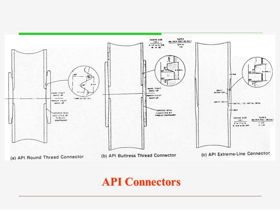 API Connectors