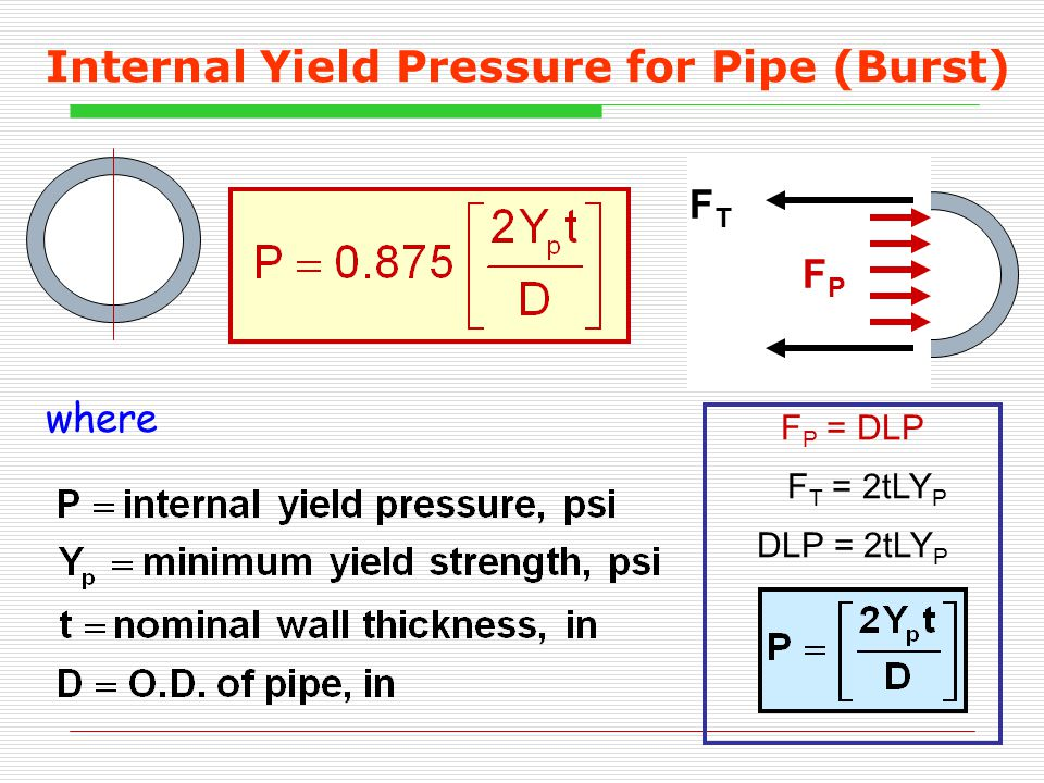 Internal Yield Pressure for Pipe (Burst) where F P = DLP F T = 2tLY P DLP = 2tLY P FPFP FTFT