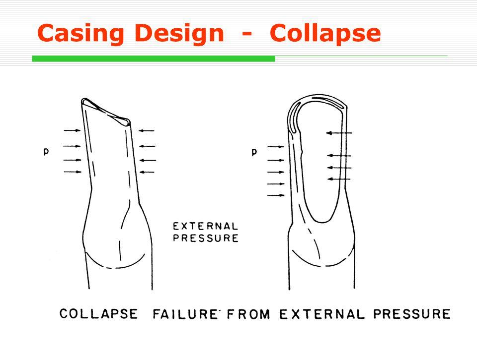 Casing Design - Collapse
