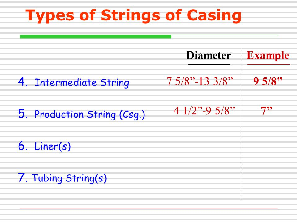 """Types of Strings of Casing 4. Intermediate String 5. Production String (Csg.) 6. Liner(s) 7. Tubing String(s) 7 5/8""""-13 3/8"""" 9 5/8"""" Diameter Example 4"""