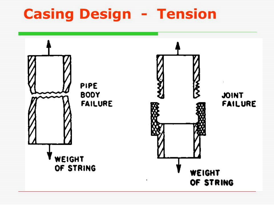 Casing Design - Tension