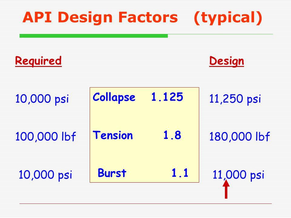 API Design Factors (typical) Collapse 1.125 Tension 1.8 Burst 1.1 Required 10,000 psi 100,000 lbf 10,000 psi Design 11,250 psi 180,000 lbf 11,000 psi