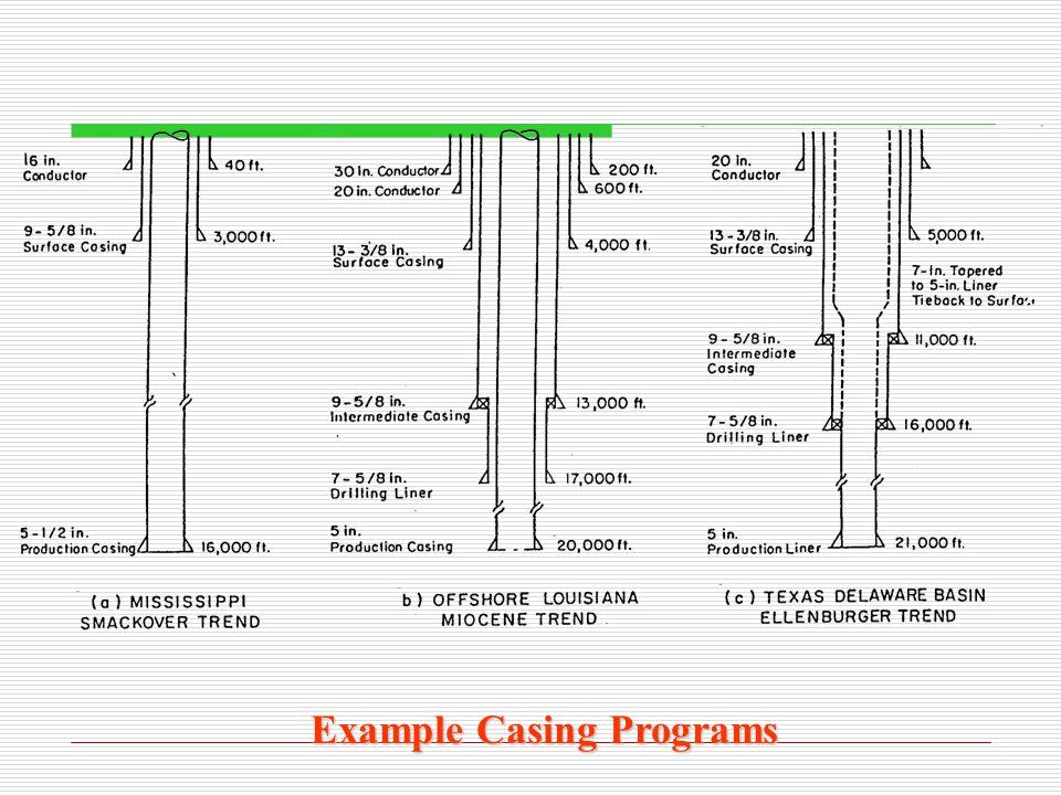 Example Casing Programs