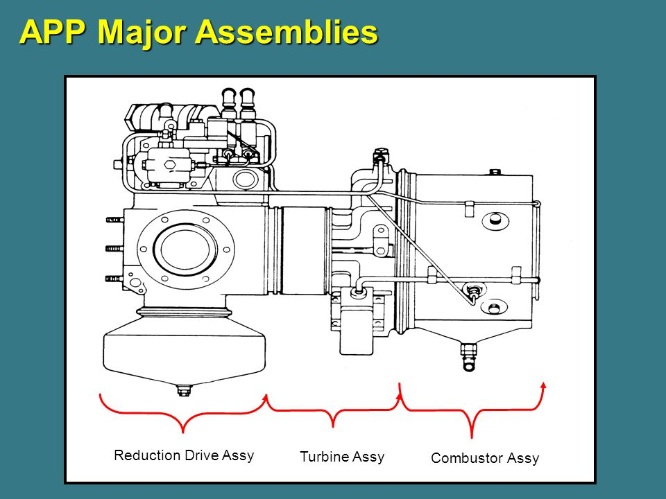 APP Major Assemblies Reduction Drive Assy Turbine Assy Combustor Assy