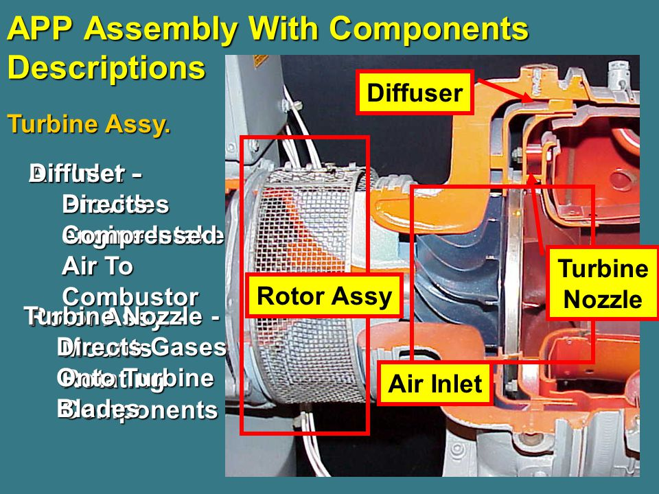APP Assembly With Components Descriptions Turbine Assy.