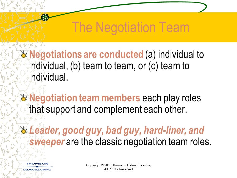Copyright © 2006 Thomson Delmar Learning All Rights Reserved The Negotiation Team Negotiations are conducted (a) individual to individual, (b) team to