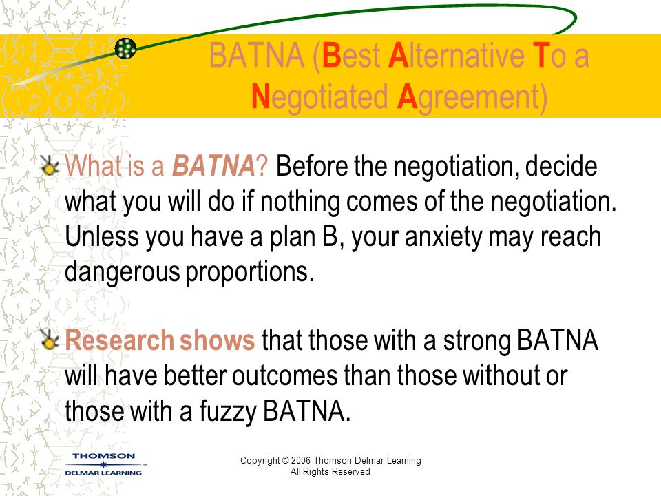 Copyright © 2006 Thomson Delmar Learning All Rights Reserved BATNA ( B est A lternative T o a N egotiated A greement) What is a BATNA ? Before the neg