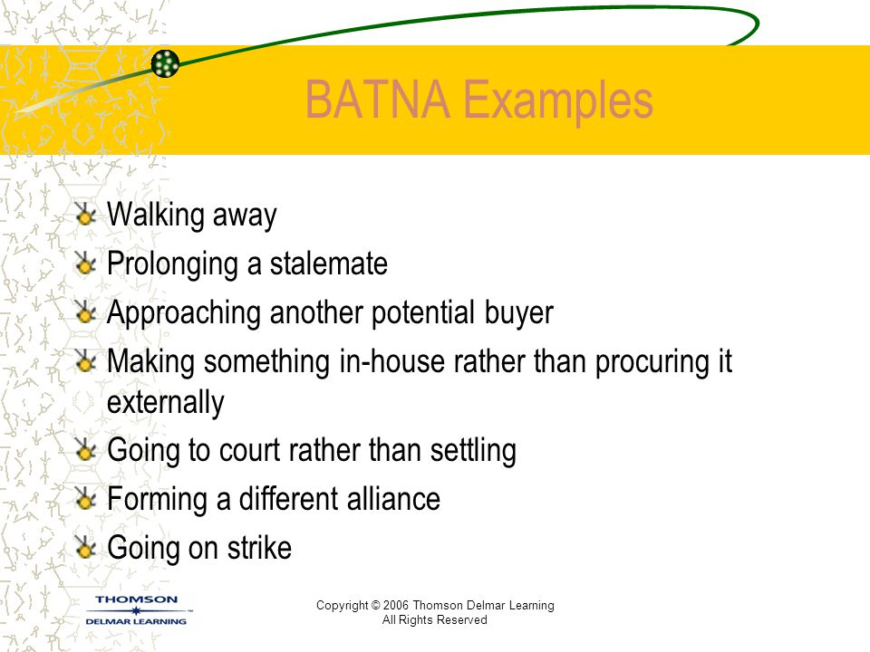 Copyright © 2006 Thomson Delmar Learning All Rights Reserved BATNA Examples Walking away Prolonging a stalemate Approaching another potential buyer Ma