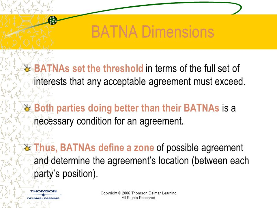 Copyright © 2006 Thomson Delmar Learning All Rights Reserved BATNA Dimensions BATNAs set the threshold in terms of the full set of interests that any
