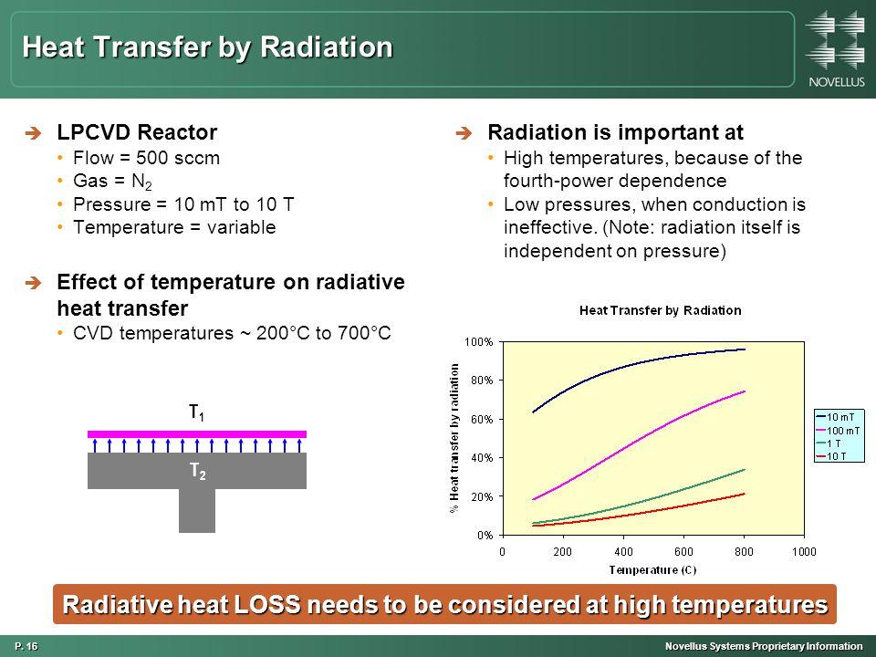 P. 16 Novellus Systems Proprietary Information Heat Transfer by Radiation è LPCVD Reactor Flow = 500 sccm Gas = N 2 Pressure = 10 mT to 10 T Temperatu