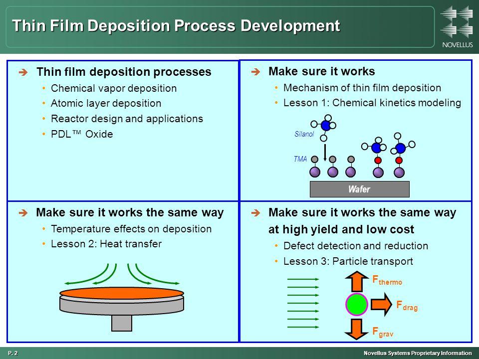 P. 2 Novellus Systems Proprietary Information Thin Film Deposition Process Development è Thin film deposition processes Chemical vapor deposition Atom