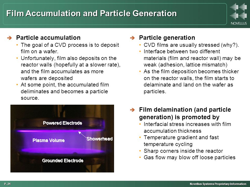 P. 21 Novellus Systems Proprietary Information Film Accumulation and Particle Generation è Particle accumulation The goal of a CVD process is to depos