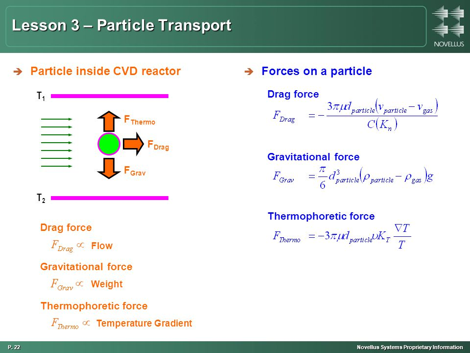 P. 22 Novellus Systems Proprietary Information Lesson 3 – Particle Transport è Particle inside CVD reactor è Forces on a particle F Drag F Grav F Ther