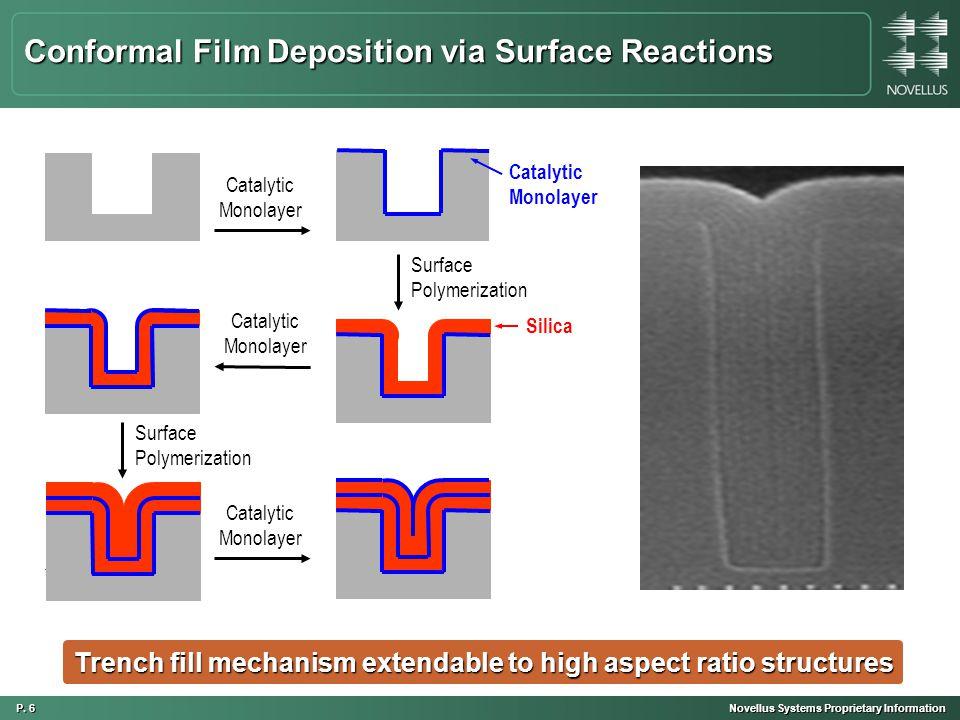 P. 6 Novellus Systems Proprietary Information AR ~ 4.5 AR ~ 8 Conformal Film Deposition via Surface Reactions Catalytic Monolayer Surface Polymerizati