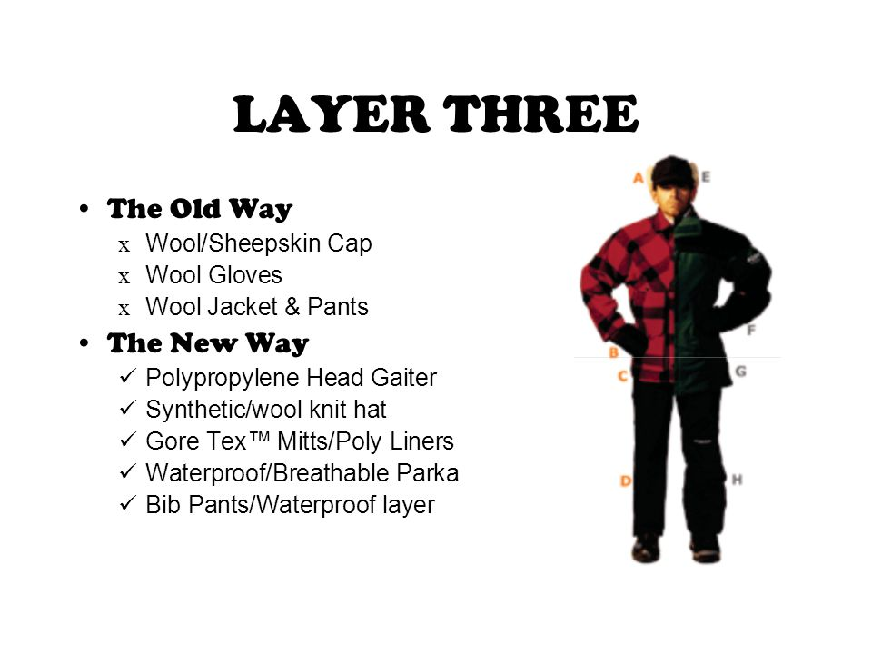 LAYER THREE The Old Way x Wool/Sheepskin Cap x Wool Gloves x Wool Jacket & Pants The New Way Polypropylene Head Gaiter Synthetic/wool knit hat Gore Tex™ Mitts/Poly Liners Waterproof/Breathable Parka Bib Pants/Waterproof layer