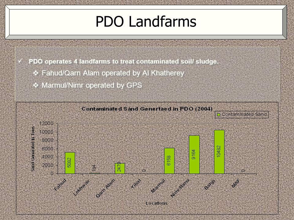 PDO Landfarms PDO operates 4 landfarms to treat contaminated soil/ sludge.  Fahud/Qarn Alam operated by Al Khatherey  Marmul/Nimr operated by GPS PD
