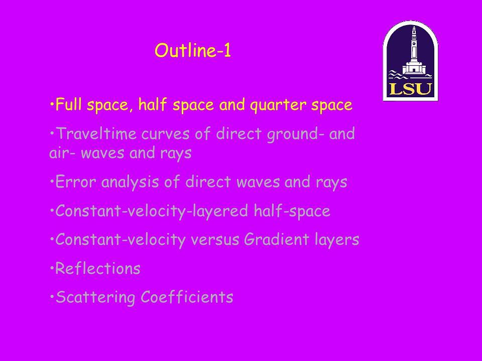 Pre- and Post-critical Rays x z V1V1 V2V2 V 2 > V 1 Pre-critical reflections Head wave Post-critical reflections Direct wave Critical distance