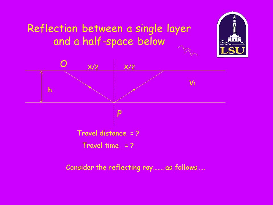 Reflection between a single layer and a half-space below P O X/2 h V1V1 Travel distance = ? Travel time = ? Consider the reflecting ray……. as follows