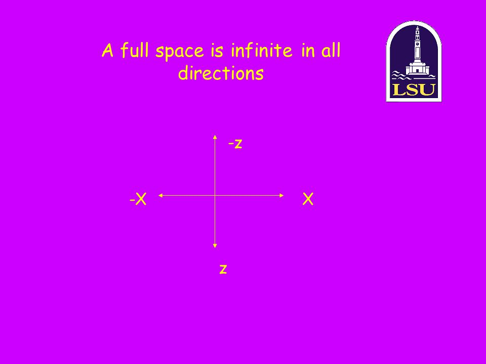 X-X z -z A full space is infinite in all directions