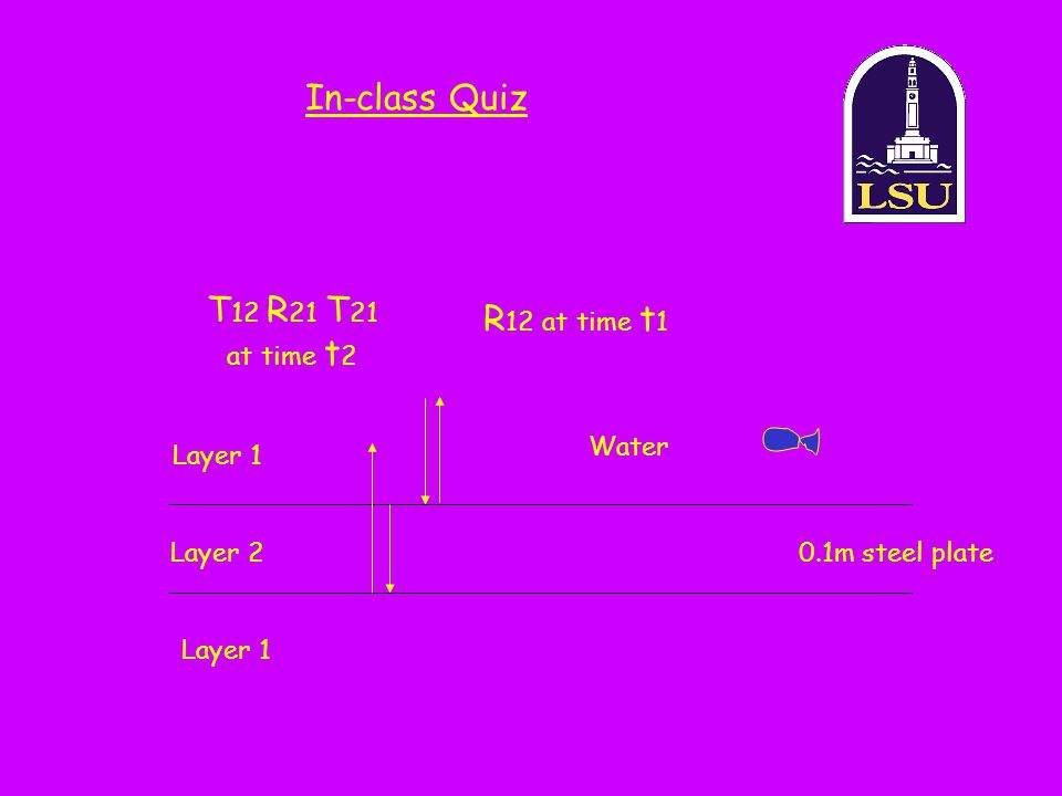 In-class Quiz Water 0.1m steel plate Layer 1 Layer 2 Layer 1 R 12 at time t 1 T 12 R 21 T 21 at time t 2