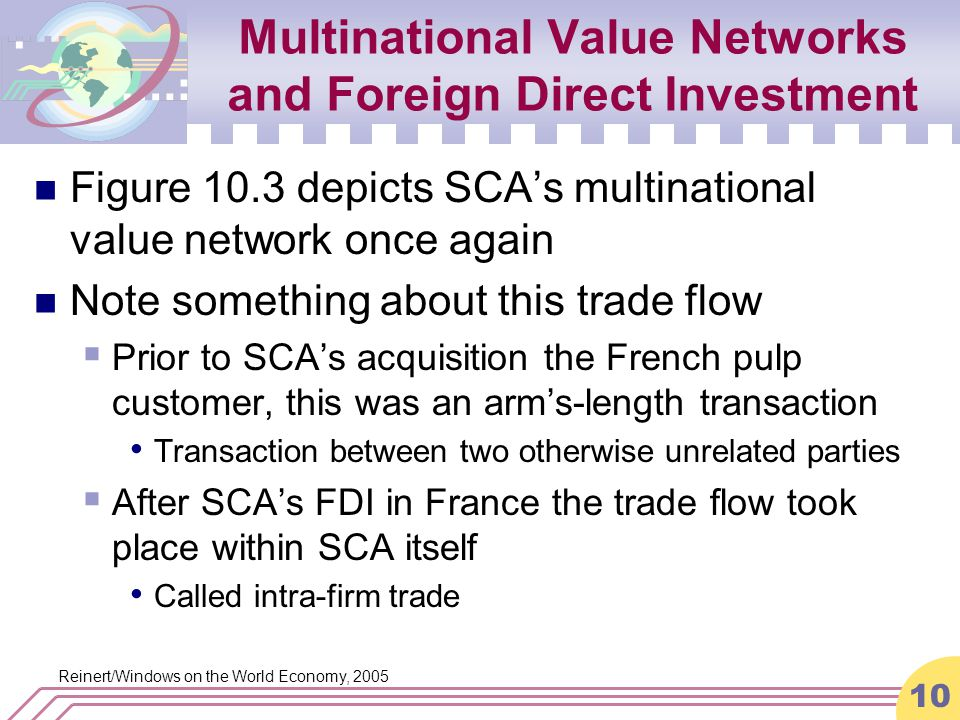 Reinert/Windows on the World Economy, 2005 10 Multinational Value Networks and Foreign Direct Investment Figure 10.3 depicts SCA's multinational value network once again Note something about this trade flow  Prior to SCA's acquisition the French pulp customer, this was an arm's-length transaction Transaction between two otherwise unrelated parties  After SCA's FDI in France the trade flow took place within SCA itself Called intra-firm trade