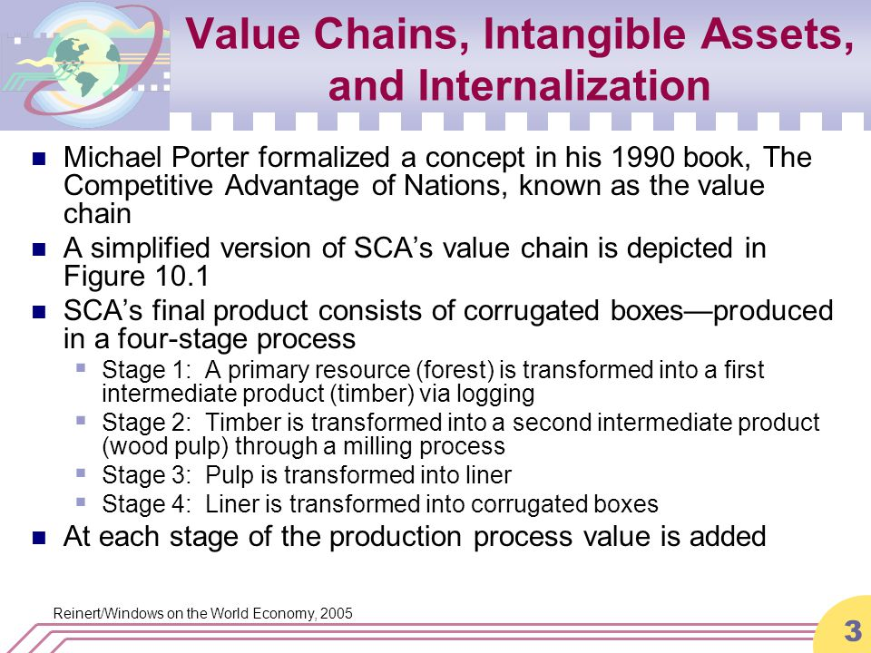 Reinert/Windows on the World Economy, 2005 3 Value Chains, Intangible Assets, and Internalization Michael Porter formalized a concept in his 1990 book, The Competitive Advantage of Nations, known as the value chain A simplified version of SCA's value chain is depicted in Figure 10.1 SCA's final product consists of corrugated boxes—produced in a four-stage process  Stage 1: A primary resource (forest) is transformed into a first intermediate product (timber) via logging  Stage 2: Timber is transformed into a second intermediate product (wood pulp) through a milling process  Stage 3: Pulp is transformed into liner  Stage 4: Liner is transformed into corrugated boxes At each stage of the production process value is added