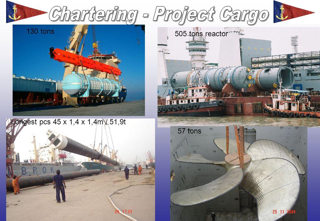 505 tons reactor 57 tons Longest pcs 45 x 1,4 x 1,4m / 51,9t 130 tons