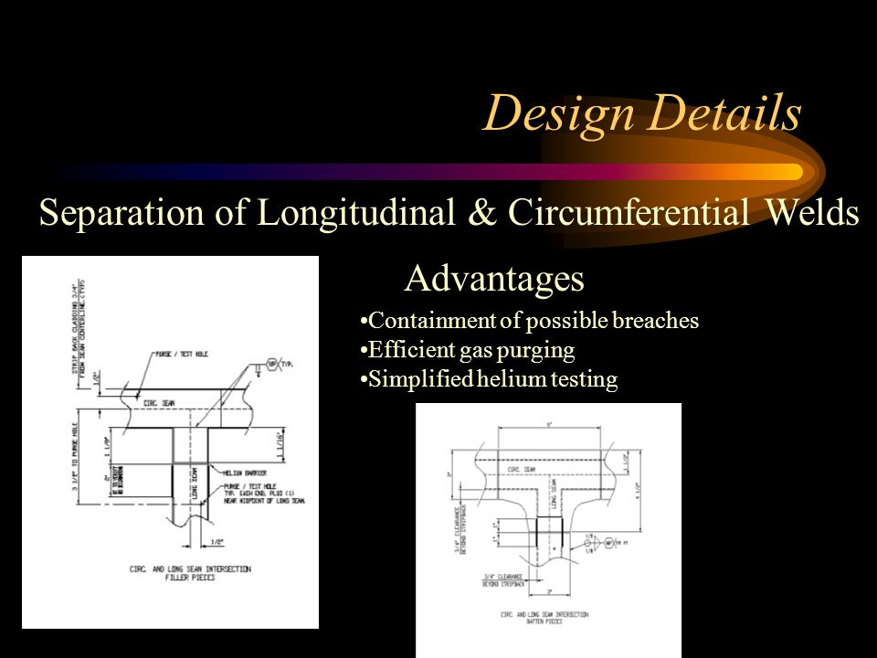 Design Details Separation of Longitudinal & Circumferential Welds Containment of possible breaches Efficient gas purging Simplified helium testing Advantages