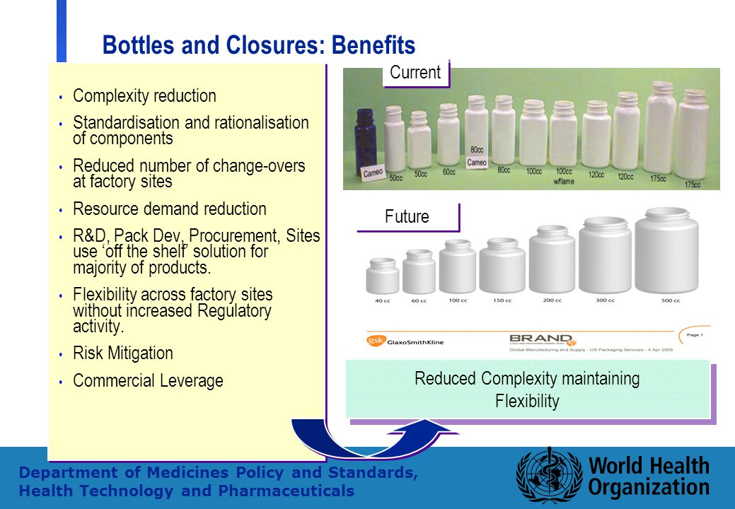 15 Department of Medicines Policy and Standards, Health Technology and Pharmaceuticals Complexity reduction Standardisation and rationalisation of com