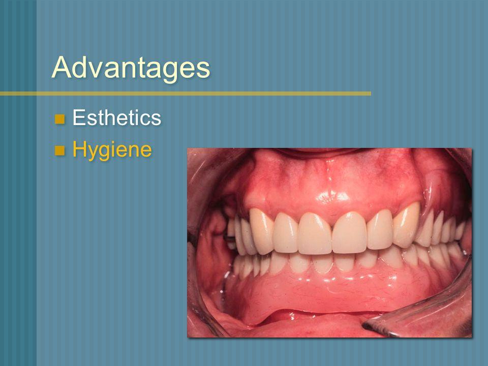 Advantages Esthetics Hygiene Esthetics Hygiene
