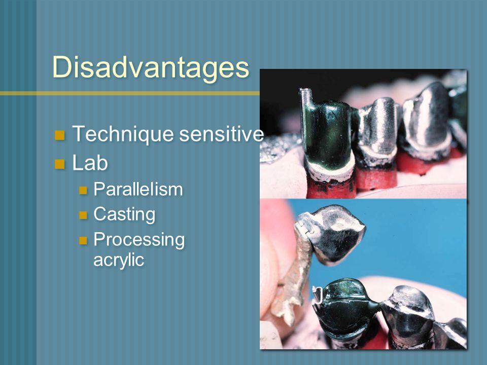 Disadvantages Technique sensitive Lab Parallelism Casting Processing acrylic Technique sensitive Lab Parallelism Casting Processing acrylic