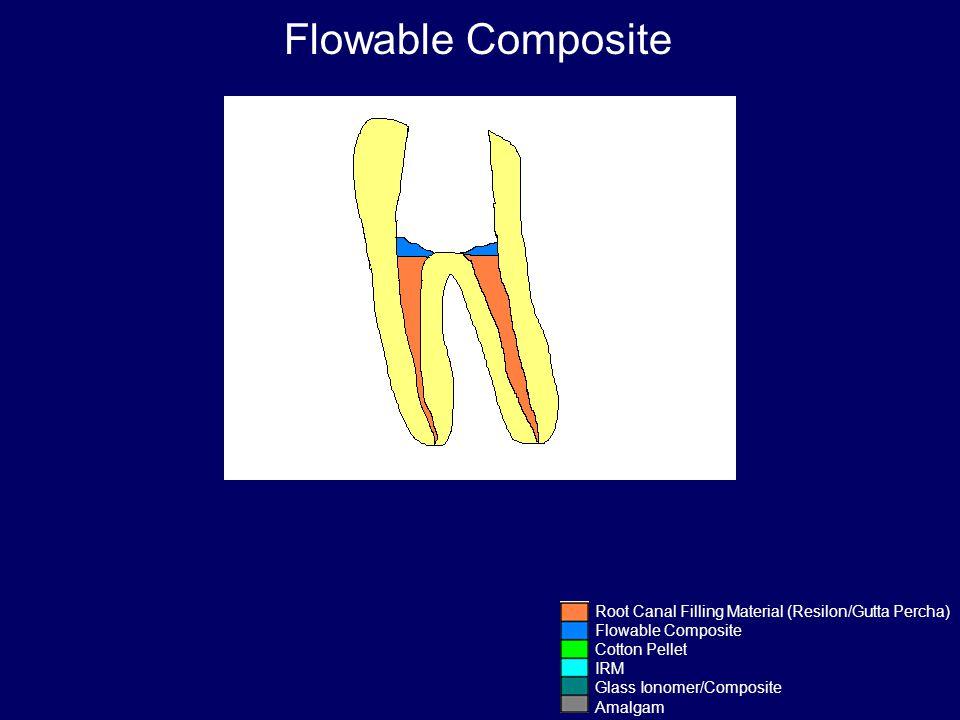 Flowable Composite Root Canal Filling Material (Resilon/Gutta Percha) Flowable Composite Cotton Pellet IRM Glass Ionomer/Composite Amalgam