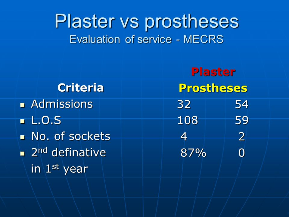 Plaster vs prostheses Evaluation of service - MECRS Criteria Admissions Admissions L.O.S L.O.S No. of sockets No. of sockets 2 nd definative 2 nd defi
