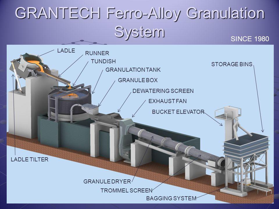 GRANTECH Ferro-Alloy Granulation System LADLE GRANULATION TANK DEWATERING SCREEN GRANULE BOX LADLE TILTER TUNDISH GRANULE DRYER TROMMEL SCREEN EXHAUST