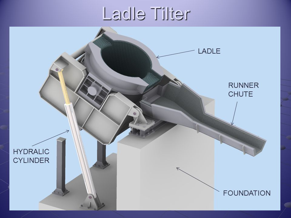 Ladle Tilter LADLE RUNNER CHUTE HYDRALIC CYLINDER FOUNDATION