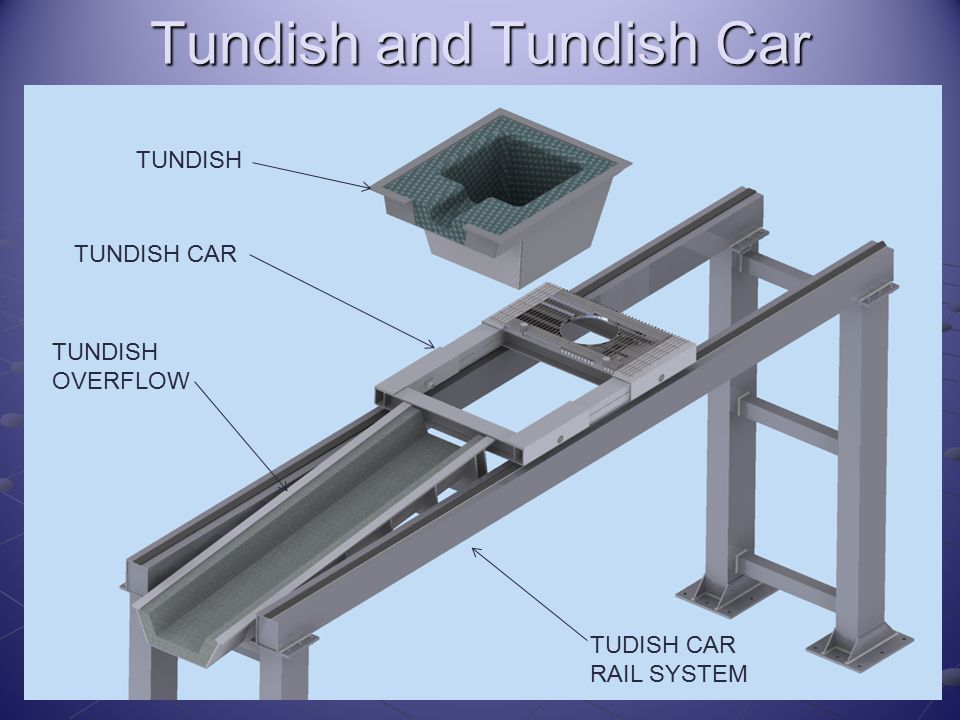 Tundish and Tundish Car TUNDISH TUNDISH CAR TUNDISH OVERFLOW TUDISH CAR RAIL SYSTEM