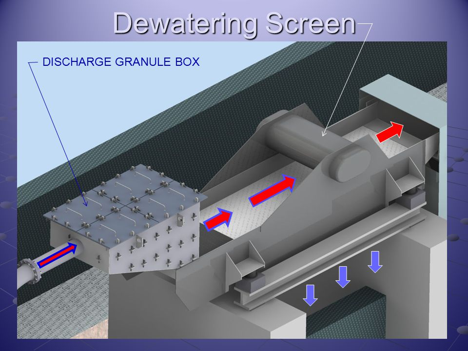 Dewatering Screen DISCHARGE GRANULE BOX