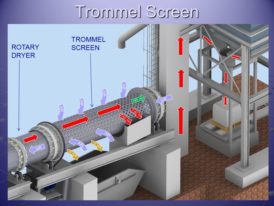 Trommel Screen TROMMEL SCREEN ROTARY DRYER AIR 2-40 mm +40 mm -2 mm
