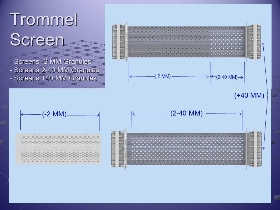 Trommel Screen - Screens -2 MM Granules - Screens 2-40 MM Granules - Screens +40 MM Granules (-2 MM) (2-40 MM) (+40 MM) (-2 MM) (2-40 MM)