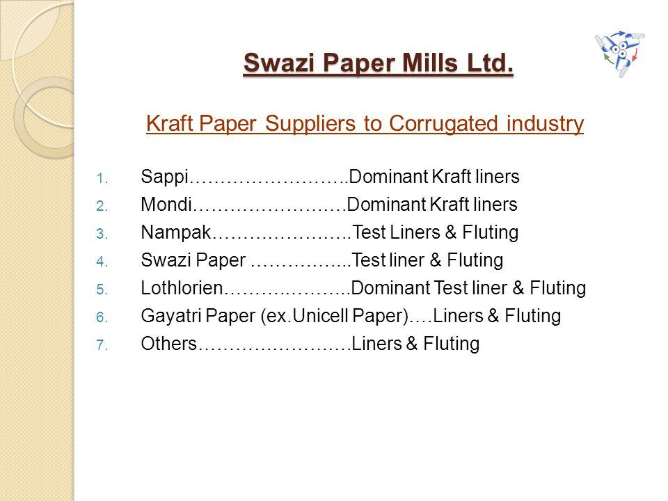 Swazi Paper Mills Ltd. 1. Sappi……………………..Dominant Kraft liners 2. Mondi…………………….Dominant Kraft liners 3. Nampak…………………..Test Liners & Fluting 4. Swazi