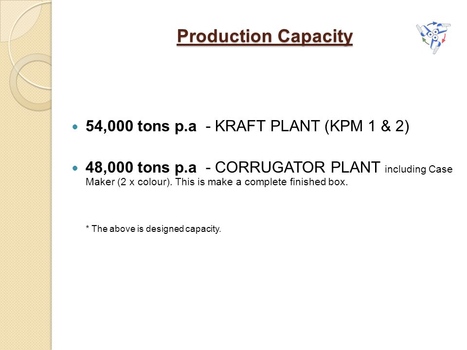 Production Capacity 54,000 tons p.a - KRAFT PLANT (KPM 1 & 2) 48,000 tons p.a - CORRUGATOR PLANT including Case Maker (2 x colour). This is make a com