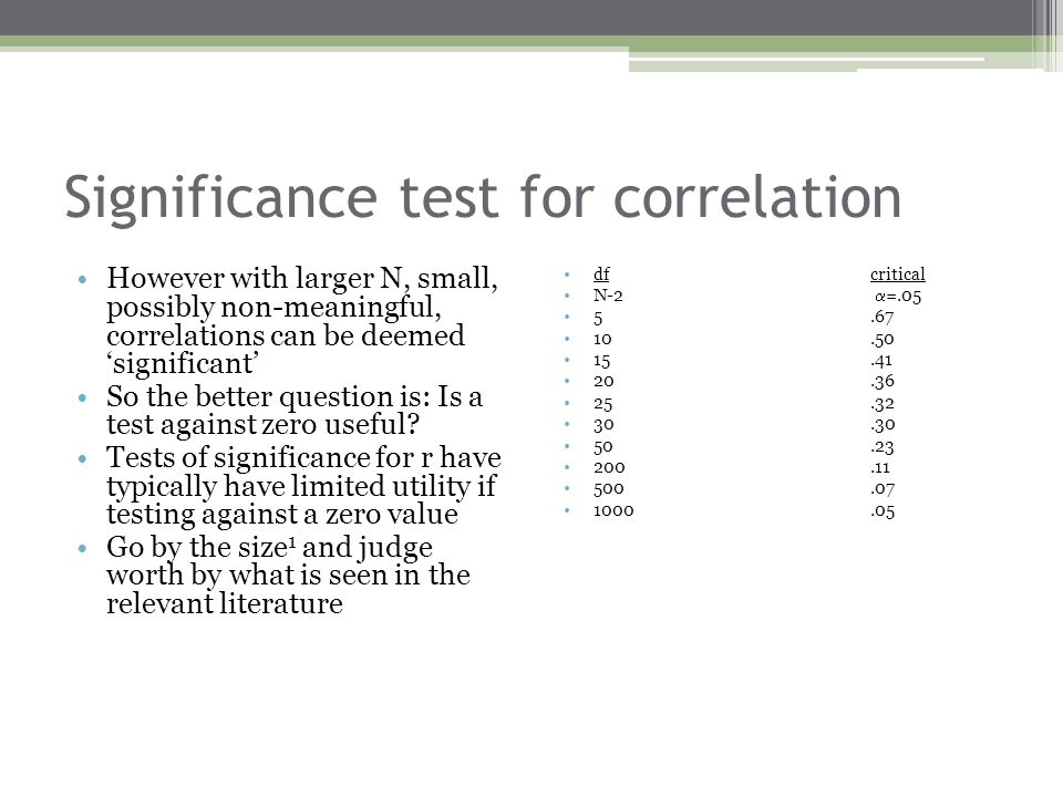 Significance test for correlation However with larger N, small, possibly non-meaningful, correlations can be deemed 'significant' So the better questi