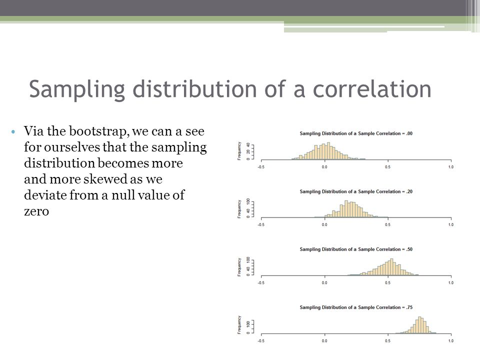 Sampling distribution of a correlation Via the bootstrap, we can a see for ourselves that the sampling distribution becomes more and more skewed as we