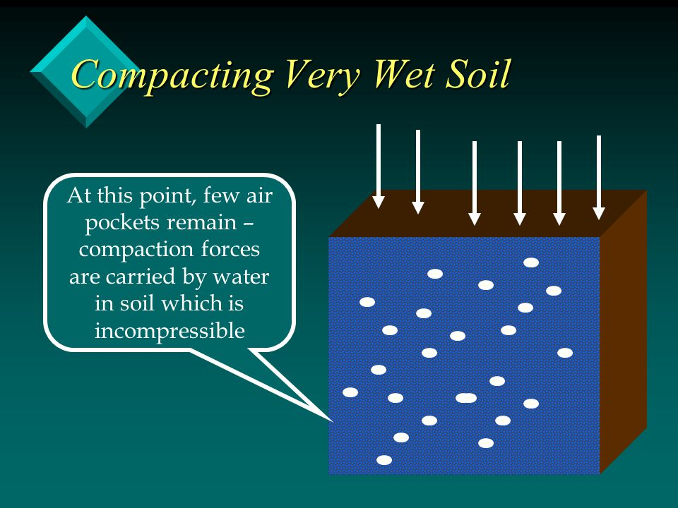 Compacting Very Wet Soil At this point, few air pockets remain – compaction forces are carried by water in soil which is incompressible