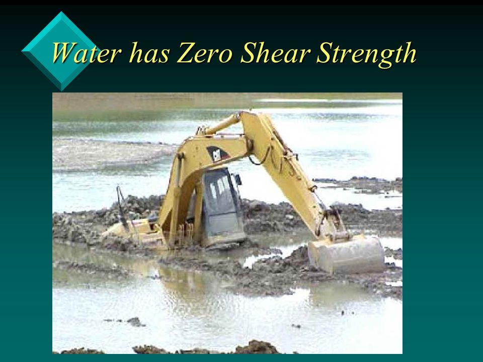 Water has Zero Shear Strength